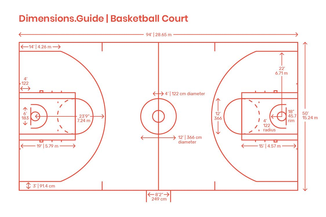 Basketball Courts Come In Different Sizes Based On The Level And Type Of Basketbal Basketball Court Measurements Outdoor Basketball Court Basketball Court Size