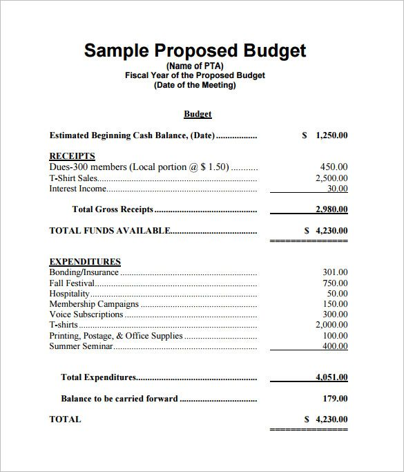 office sample budget proposal office budget template