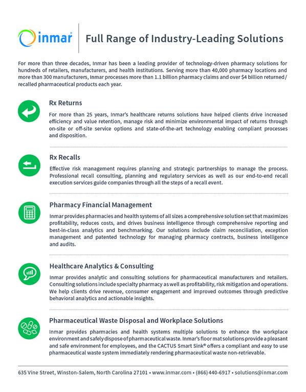 Inmar Full Range Of Industry Leading Solutions As Seen In The
