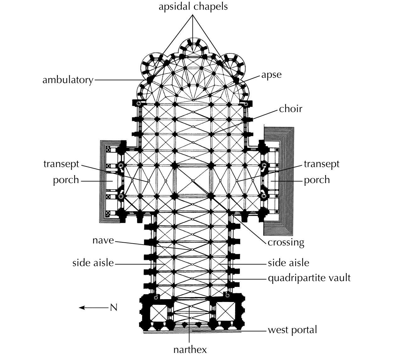 Plan Chartres Cathedral 1194 1220 Architecture Cathedral Cathedral Architecture Chartres Architecture Sketchbook
