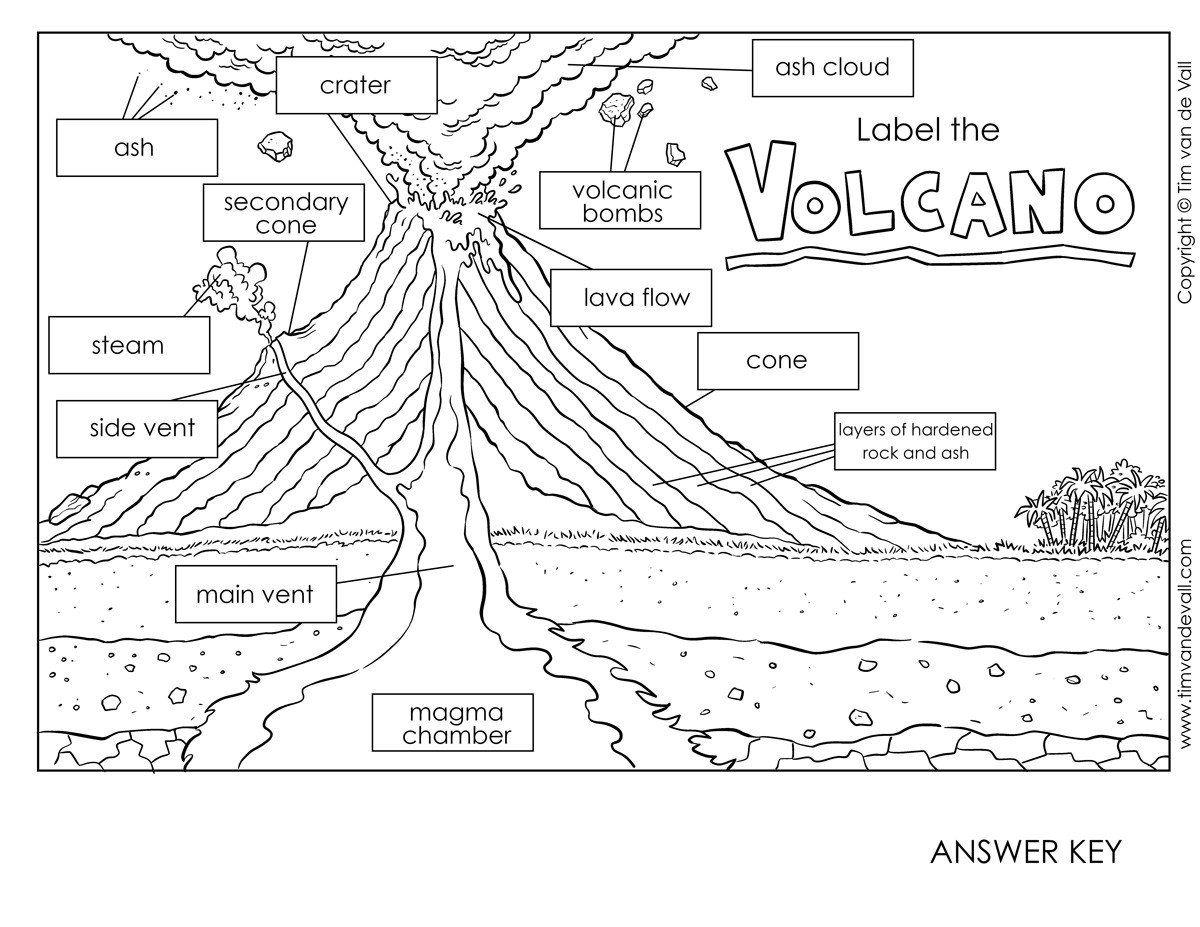 Labeling Worksheet For Kindergarten Printable Volcano Diagram Label The Volcano Worksheet For Kid In 2021 Volcano Worksheet Worksheets For Kids Kindergarten Worksheets [ 927 x 1200 Pixel ]