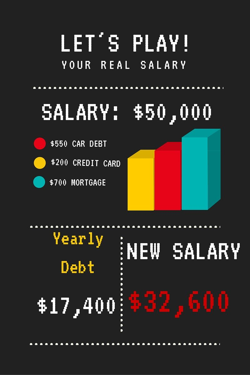 The 1 Reason Why You Can T Enjoy Your Salary Stuff To Buy Credit Repair Way To Make Money