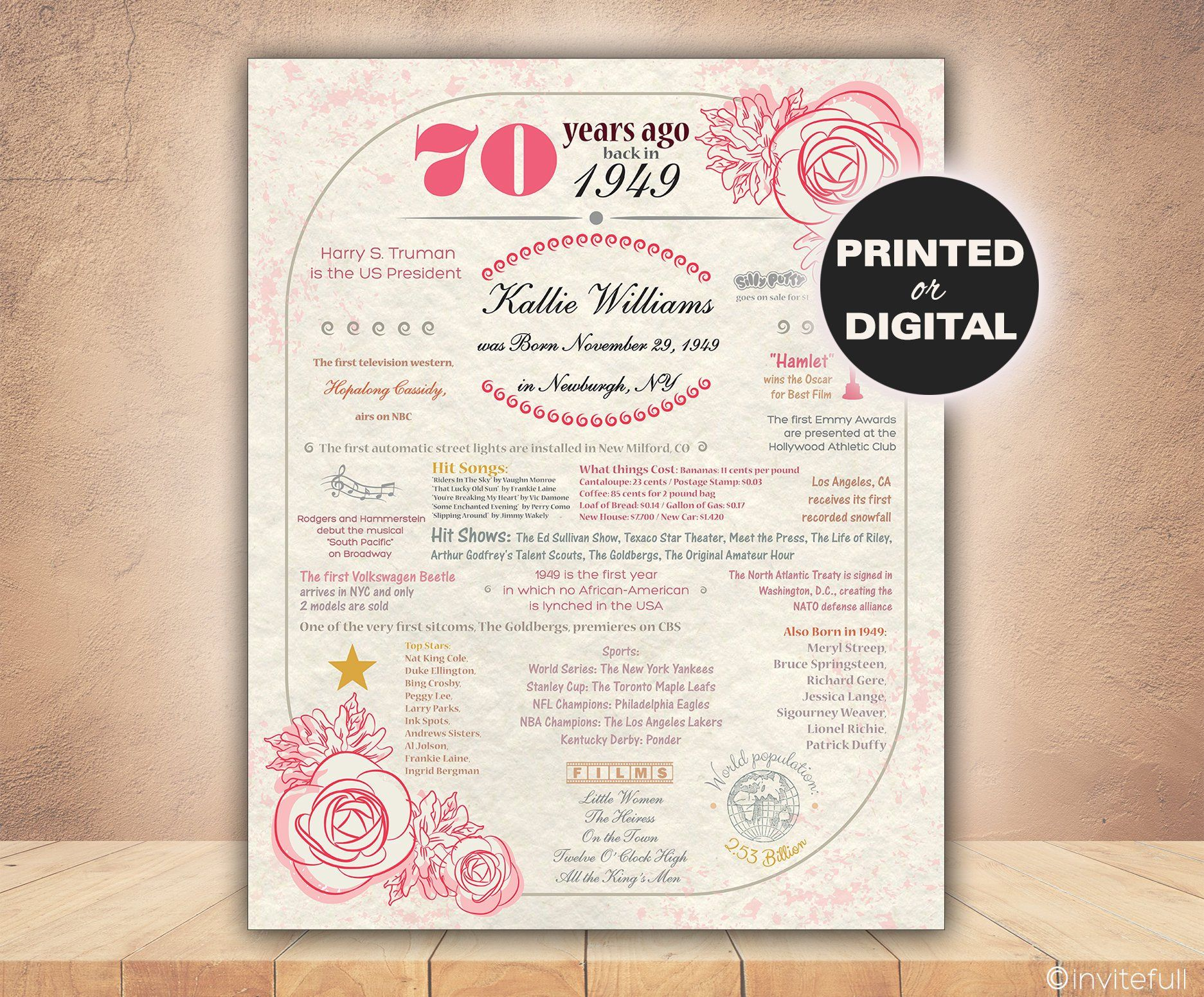 70th Birthday Poster Personalized 1949 SignBorn In USA EventsCustom Gift For Mom GIft Woman By Invitefull