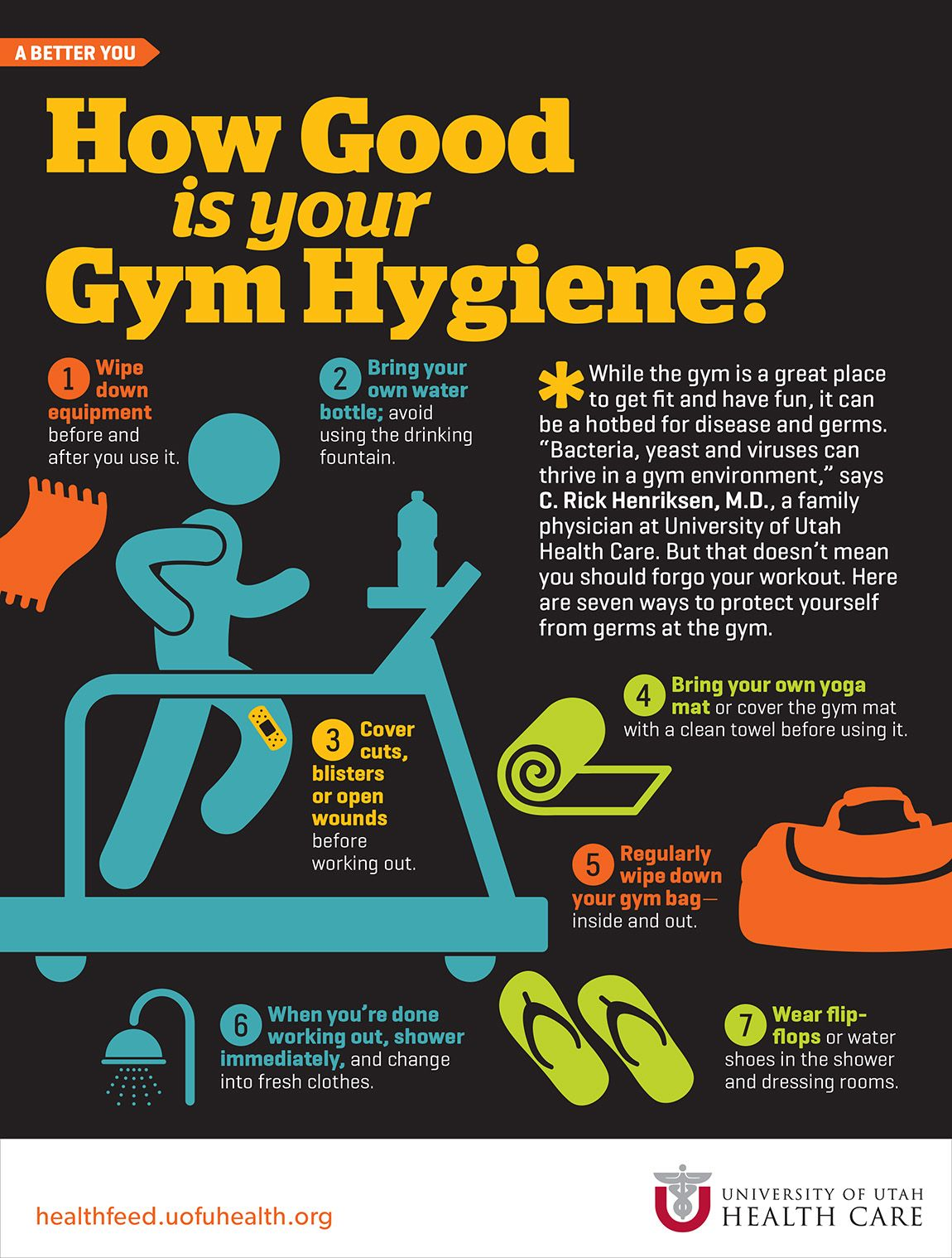 How Good Is Your Gym Hygiene? | Health Feed, Expert Health