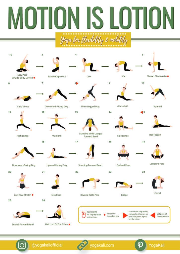 Motion Is Lotion: Full-Body Yoga Flow For Flexibil