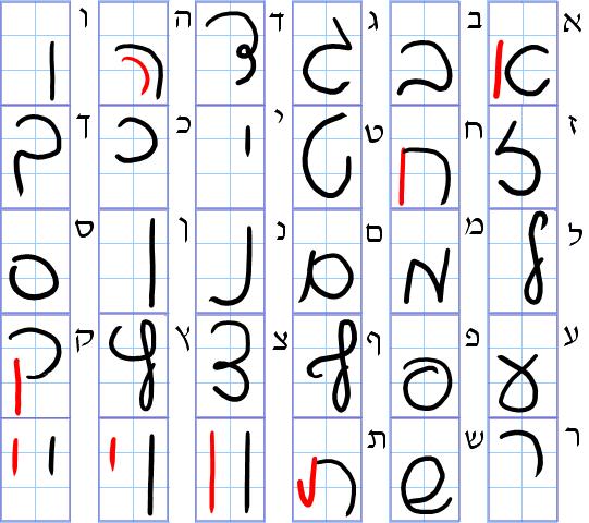 Hebrew: סֶלָה, selâ (H5542)