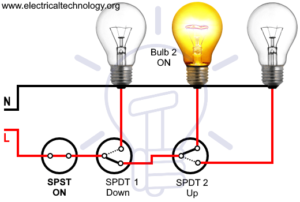 Godown Wiring Diagram - Tunnel Wiring Circuit and Working | Electrical circuit  diagram, Electrical wiring diagram, Basic electrical wiring | Tunnel Wiring Diagram |  | Pinterest