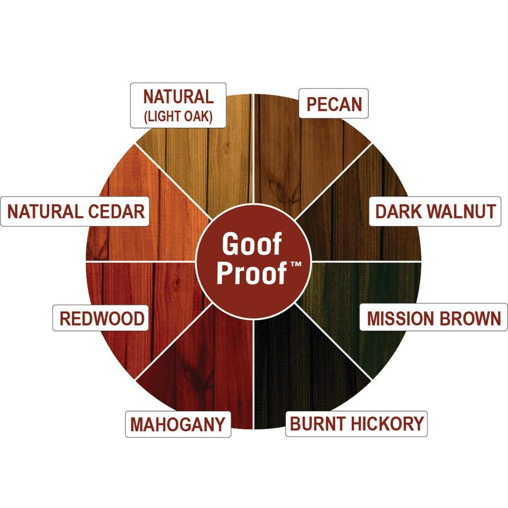 Exterior Wood Stain Natural: Ready Seal 1 Gal. Natural Cedar Exterior Wood Stain And