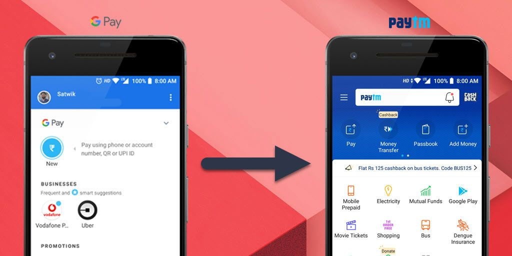 Send Money From Google Pay To Paytm Step By Step Instructions