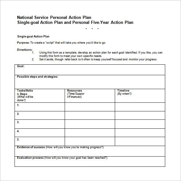 5 year career action plan template word free for Job search action plan template