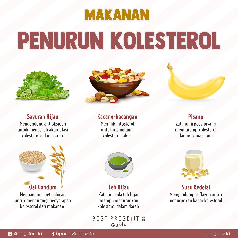 31+ Resep untuk menurunkan kolesterol inspirations
