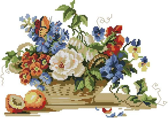 Cross Stitch Patterns Free Printable Flowers Free Patterns For