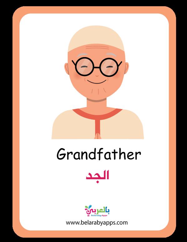 بطاقات تعليم الأطفال أفراد العائلة فلاش كارد عائلتي أسرتي بالعربي نتعلم In 2021 Grandfather