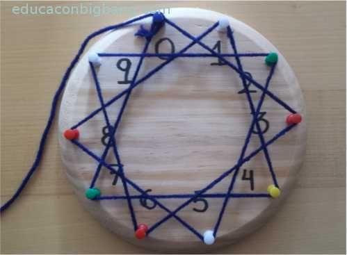 Resultado de imagen para ruleta de las tablas de multiplicar