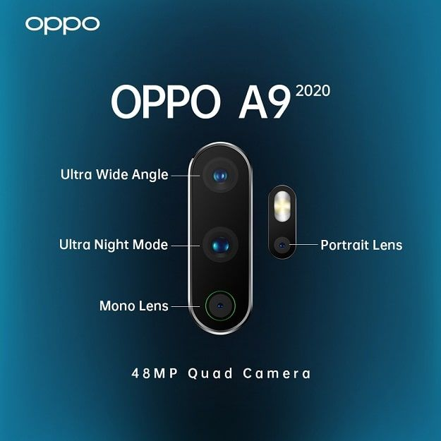 OPPO A9 2020 Launched with 8 GB RAM and Quad Rear Camera ...