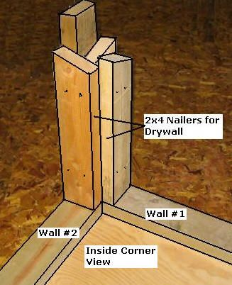framing a corner with 2 x 4 | How To Frame A Wall Corner - How To ...