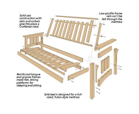 Craftsman style sofa plans for Craftsman style bed plans