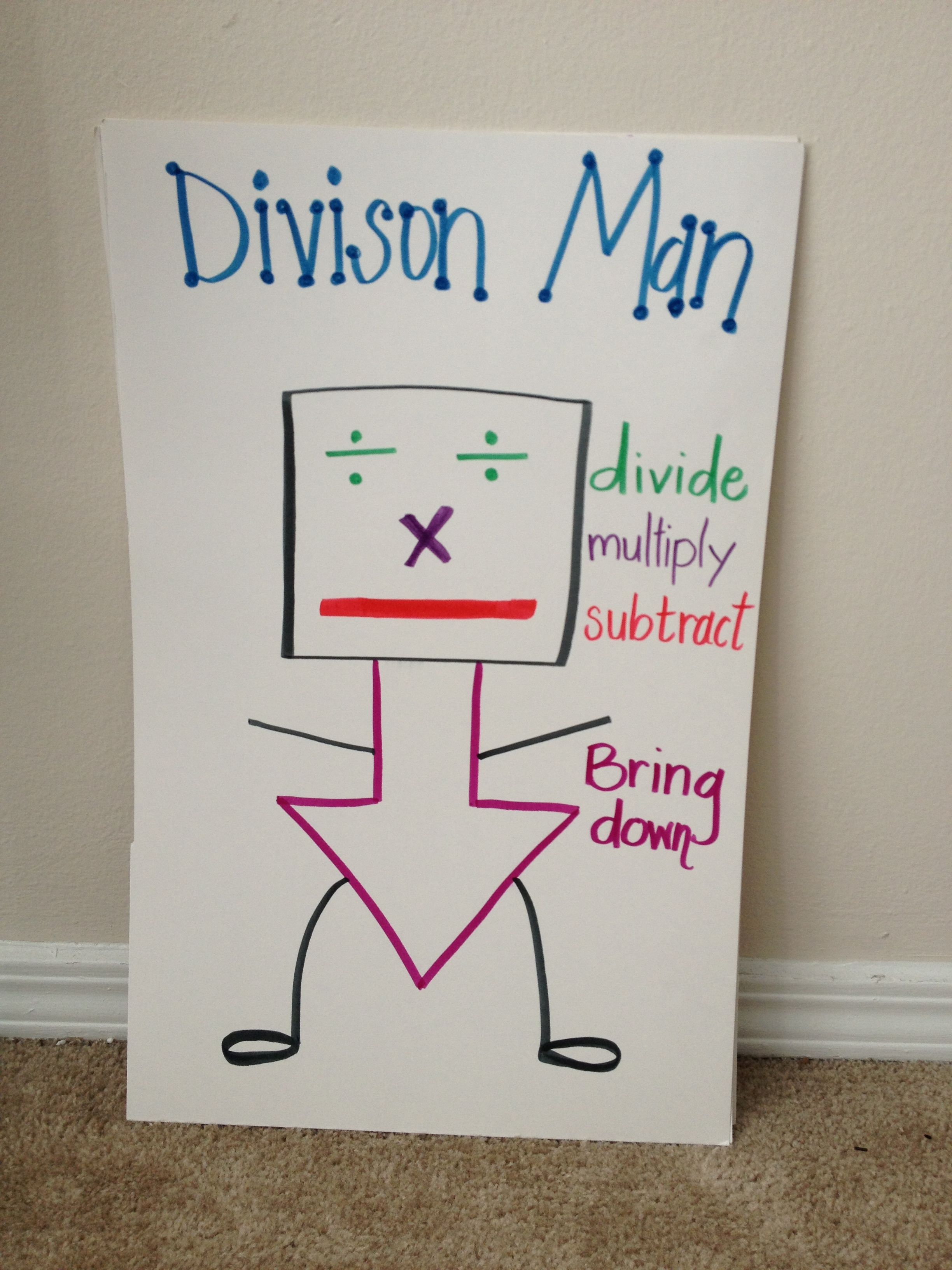 Division Man Anchor Chart For Math Journal For Traditional