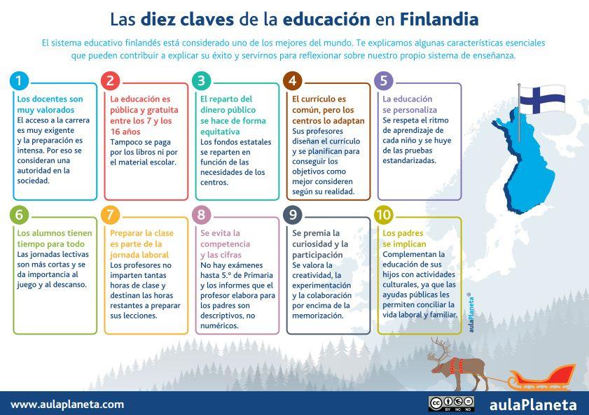 Las diez claves de la educación en Finlandia   Finlandia ...