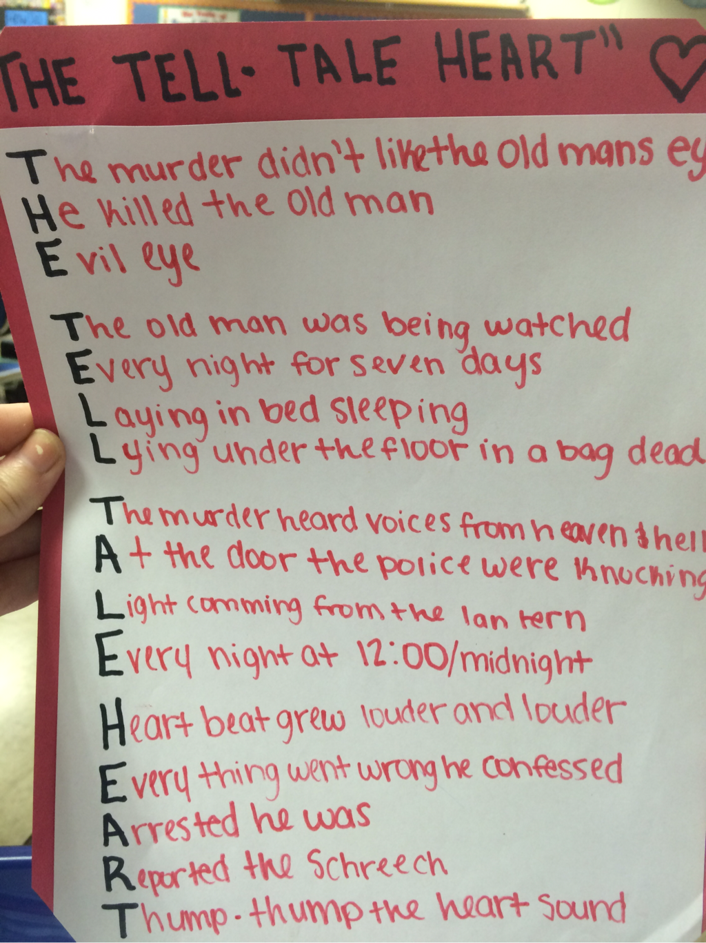 Acrostic Poem Using The Title Tell Tale Heart Students