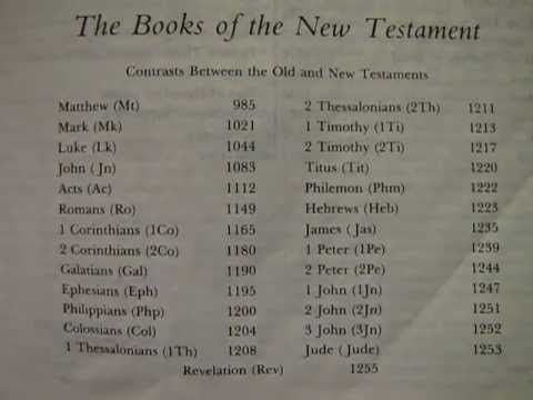 If you want memorize the books of the New Testament here is a helpful way, in song. And either way its a catchy song. I hope this will help someone learn and...
