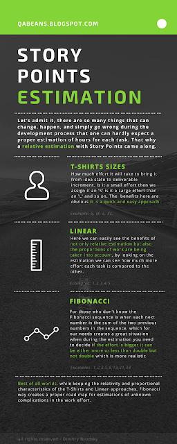 Story Points estimation for Scrum with Fibonacci vs Shirt