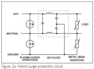App Note Combining Gdts And Movs For Surge Protection Of Ac Power Lines Surge Protection Ac Power Protection