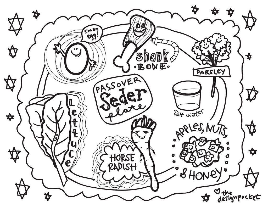 Seder Plate Coloring Page Kevller