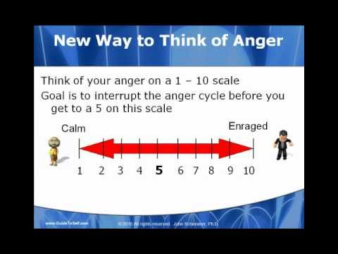 Anger Management Class Part 3 of 6 | Therapy | Pinterest | Anger ...
