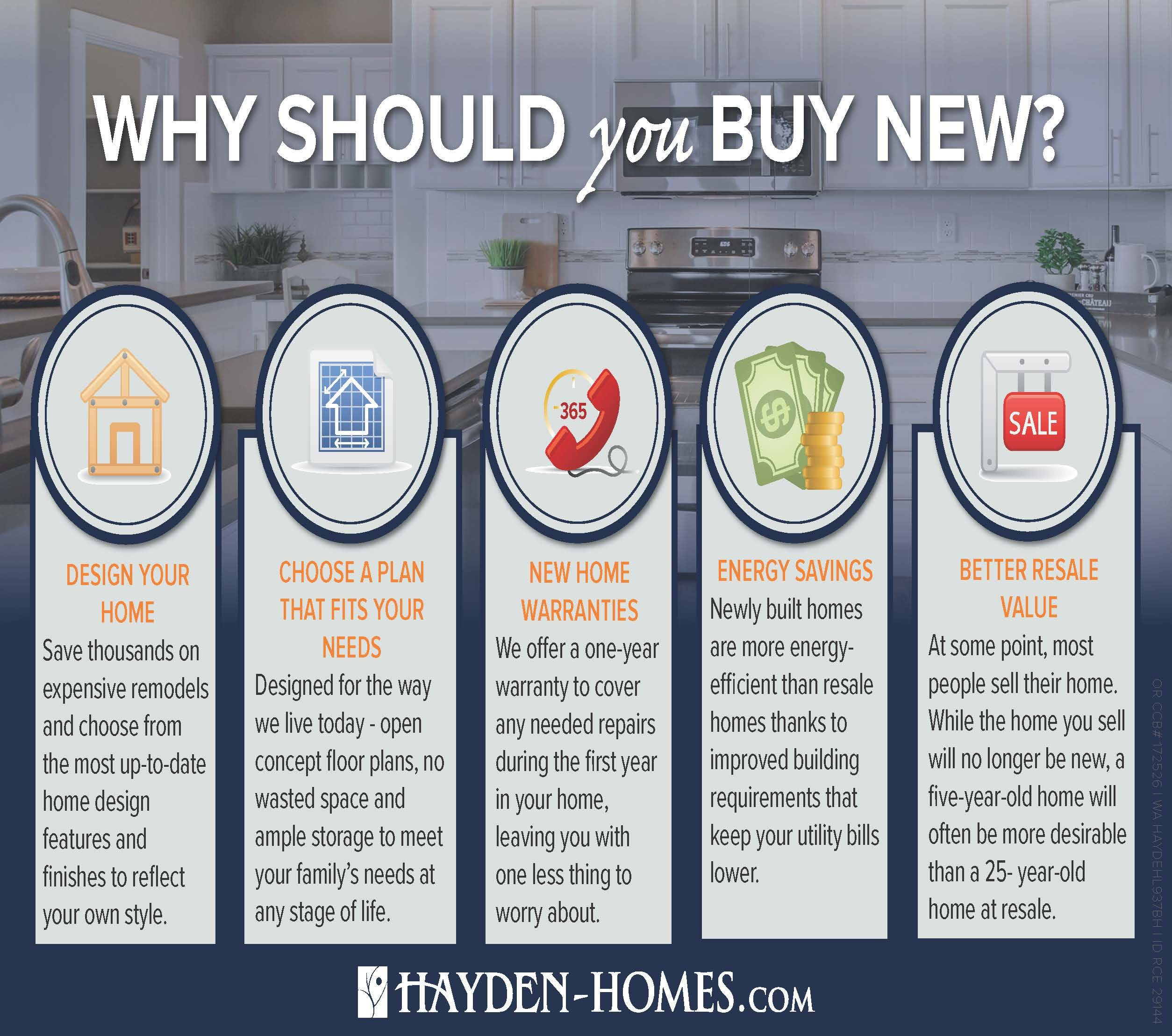 Pin By Hayden Homes On Buying A Home Hayden Homes Home Buying Hayden Homes Make It Simple