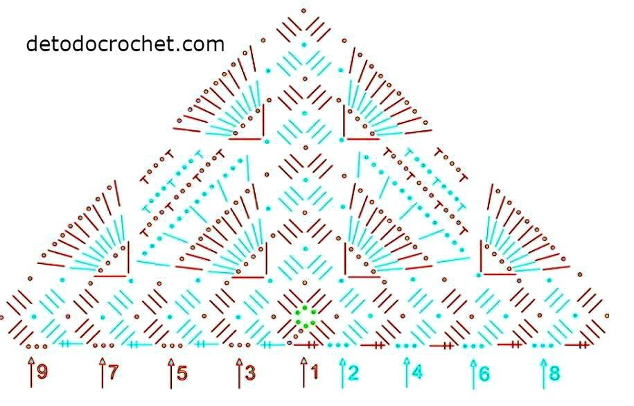 patron-estola-crochet.jpg (915×586) | bufandas estolas y sacos ...