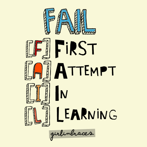 Billedresultat for reframe failure