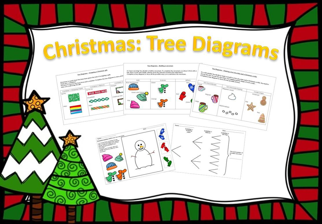 Christmas Math Tree Diagrams Combinations