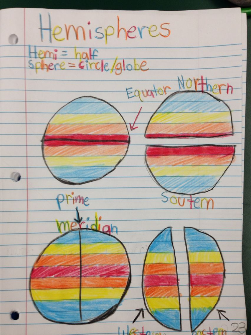 small resolution of Latitude and longitude in the Interactive Notebook   Social studies