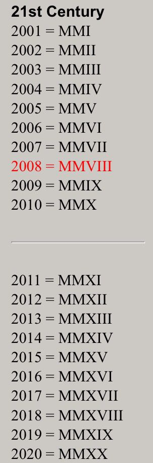 how do you write a date in roman numerals