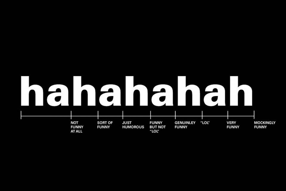Facebook Is Tracking How You Laugh In Messages In 2020 Funny Quotes Funny Stress Relief Quotes Image Quotes