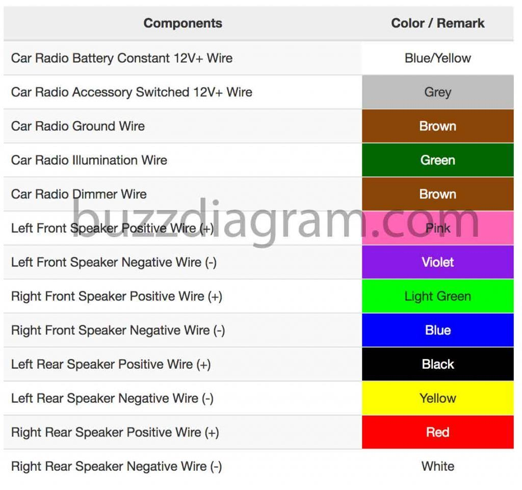 Toyota Wiring Diagram For Radio - basic electrical wiring theory on