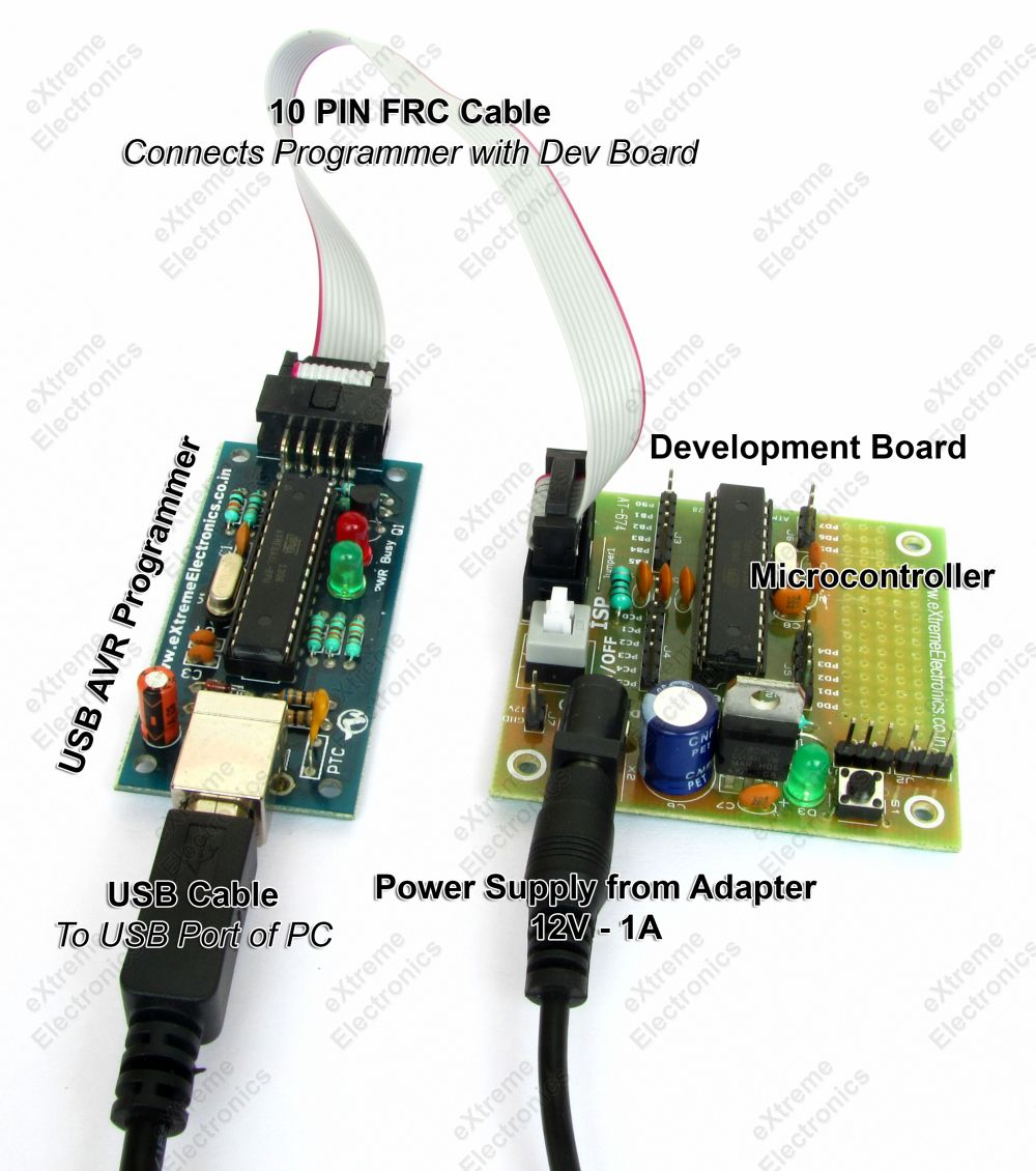 Development Process of Embedded Systems