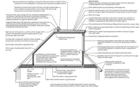 Typical Section Through A Loft Conversion With Dormer Flat Roof Dormer Loft Conversion Loft Dormer Bungalow Loft Conversion