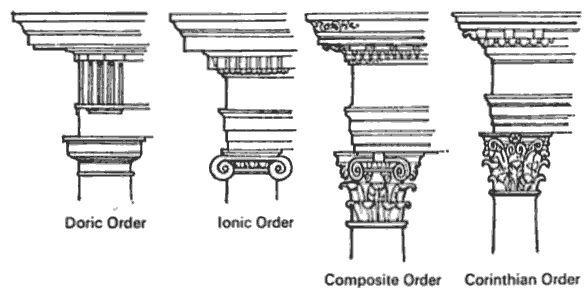 architecture - Roman Design Architecture