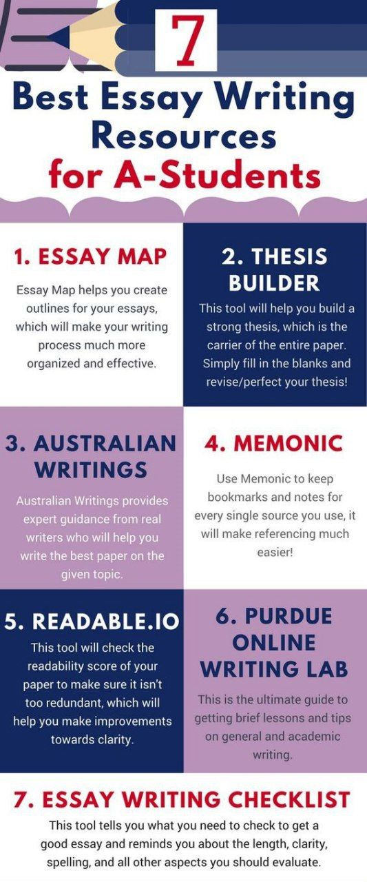 Best essay writing resources for Astudents essay tips