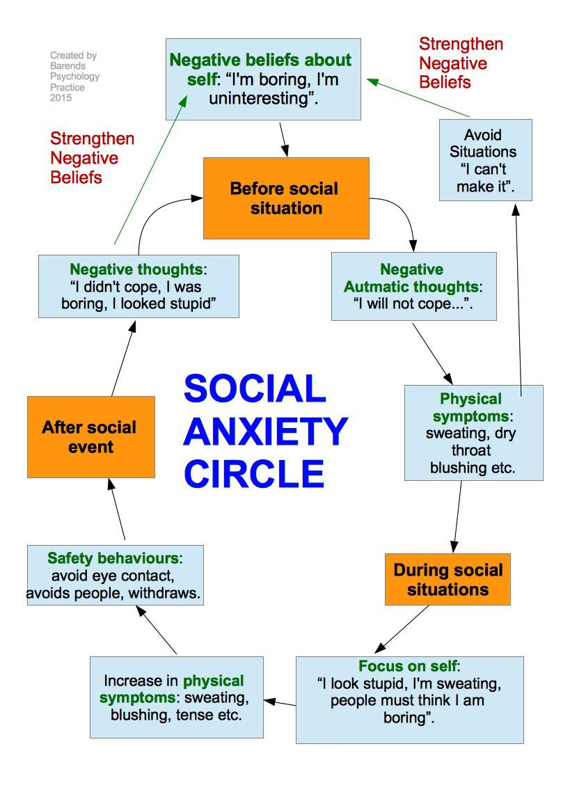 How to Cope with Social Anxiety at the Gym How to Cope with Social Anxiety at the Gym new pics
