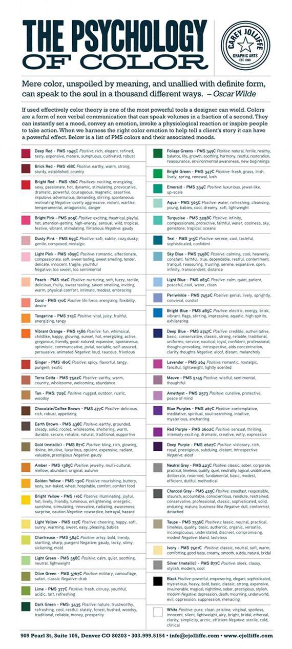 Psychologie-der-Farben-Tabelle_s via Karrierebiebel | DIGITAL ...