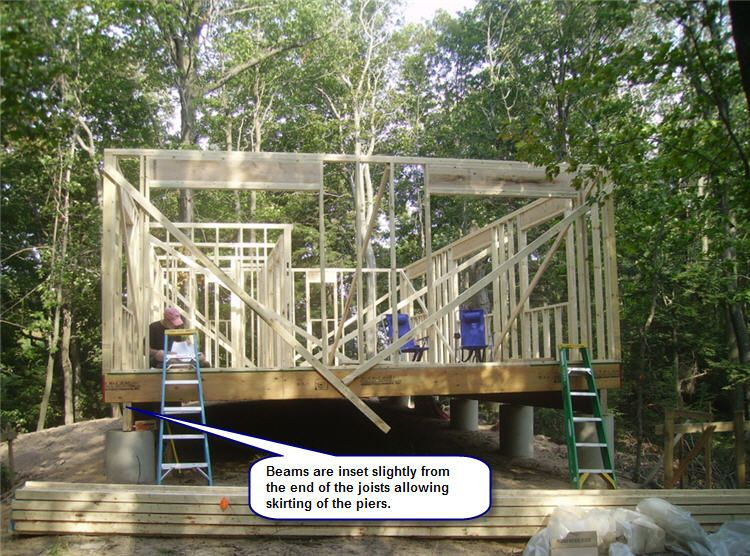 pier foundation - yahoo image search results | pier and beam