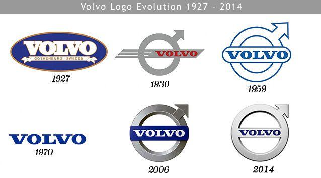 Volvo Logo Evolution   Volvo Cars   Pinterest   Volvo ...
