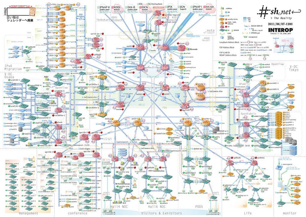 Pin By Pranay Choudhary On Visio Network Diagram