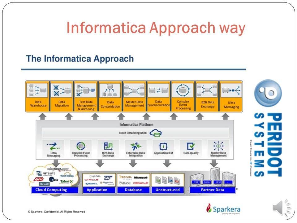 Informatica approach way cloud computing applications