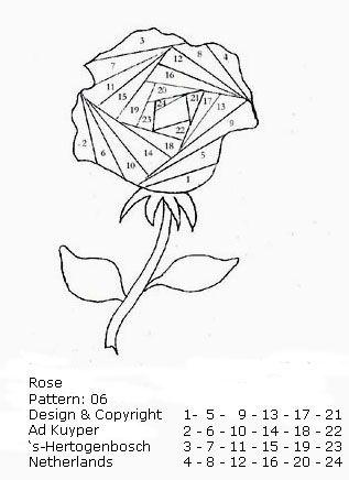 iris folding-szablony