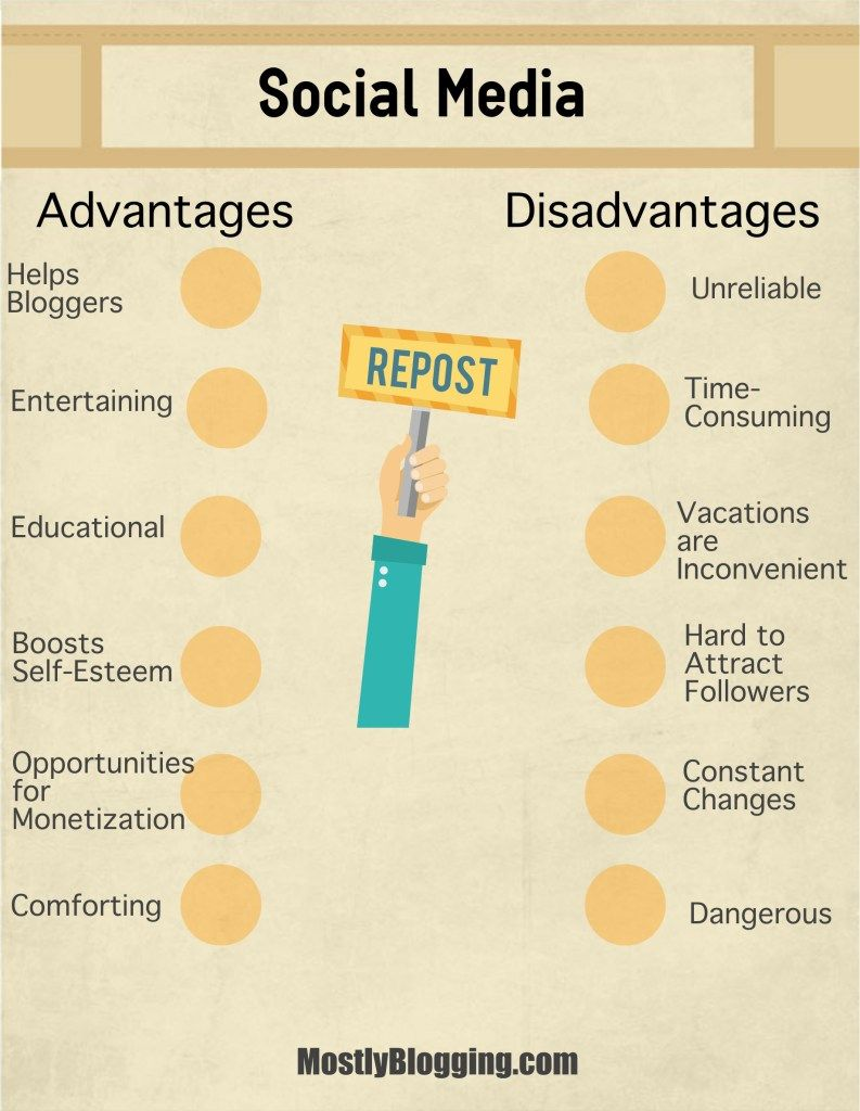 Do You Need To Worry About Using Social Media Social Media Advantages Blog Social Media Disadvantages Of Social Media