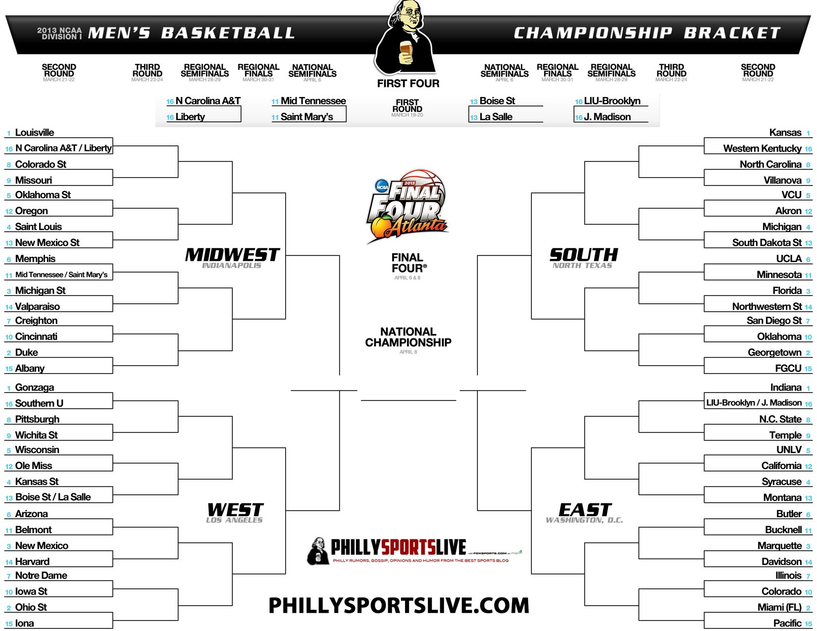 Ncaa Bracket 2013 Full Printable March Madness Bracket March Madness Bracket Ncaa Bracket March Madness